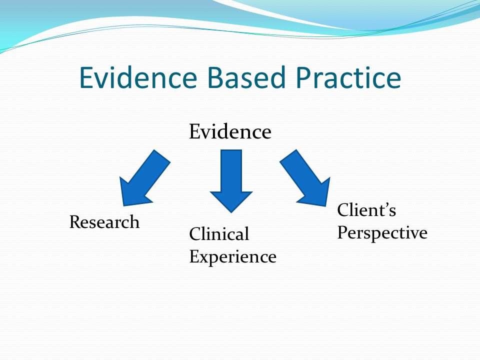 Evidence Based Practice Evidence Research Clinical Experience Client's Perspective