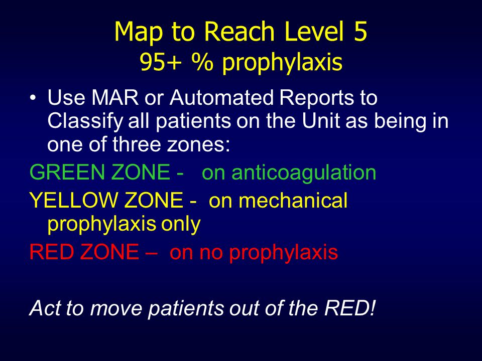 Map to Reach Level 5 95+ % prophylaxis Use MAR or Automated Reports to Classify all patients on the Unit as being in one of three zones: GREEN ZONE - on anticoagulation YELLOW ZONE - on mechanical prophylaxis only RED ZONE – on no prophylaxis Act to move patients out of the RED!