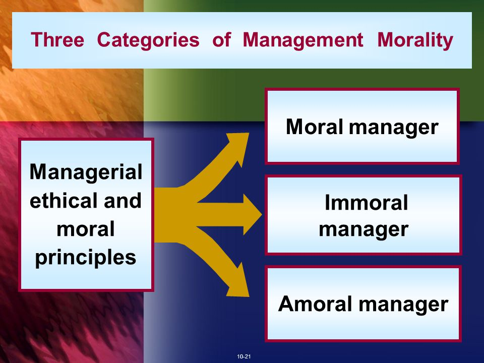 10-21 Moral manager Amoral manager Immoral manager Three Categories of Management Morality Managerial ethical and moral principles