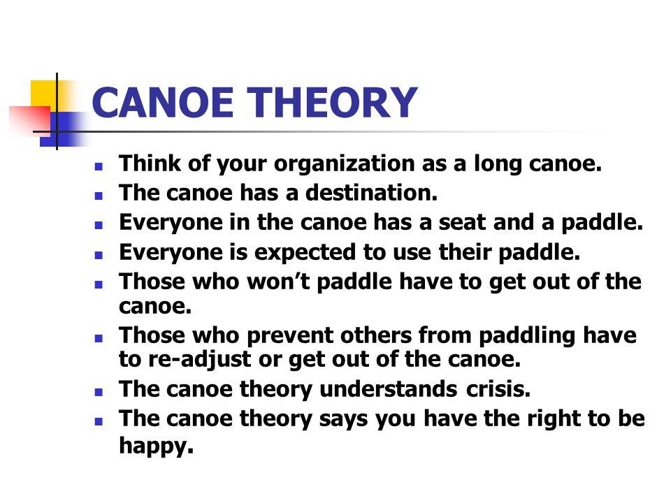 CANOE THEORY Think of your organization as a long canoe. The canoe has a destination. Everyone in the canoe has a seat and a paddle. Everyone is expec