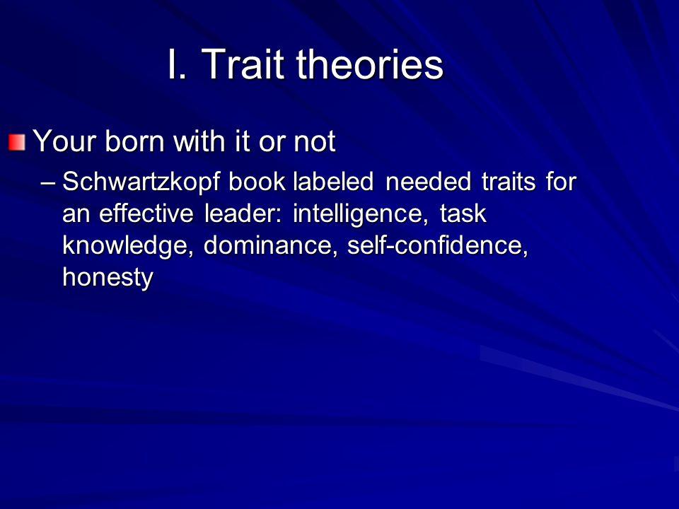 Leadership!!!! I. Trait theories II. Behavioral styles theories III. Contingency theories