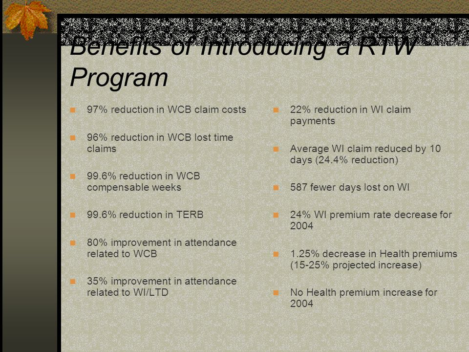 Benefits of Introducing a RTW Program 97% reduction in WCB claim costs 96% reduction in WCB lost time claims 99.6% reduction in WCB compensable weeks