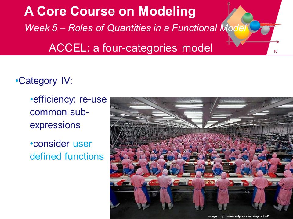 10 A Core Course on Modeling Week 5 – Roles of Quantities in a Functional Model ACCEL: a four-categories model Category IV: efficiency: re-use common sub- expressions consider user defined functions image: http://mewantplaynow.blogspot.nl/
