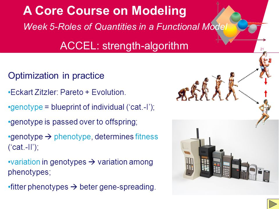 21 A Core Course on Modeling Week 5-Roles of Quantities in a Functional Model ACCEL: strength-algorithm Optimization in practice Eckart Zitzler: Pareto + Evolution.