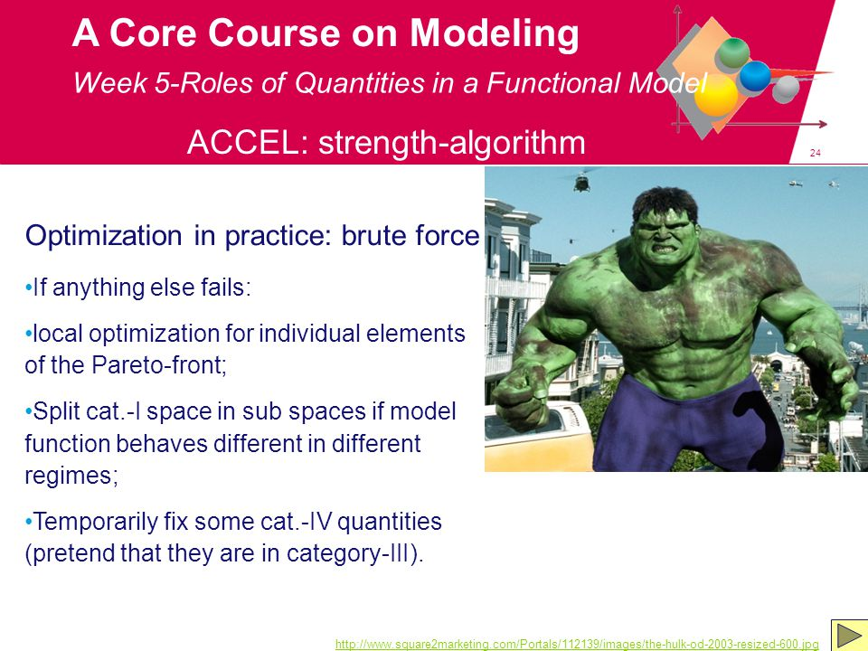 24 A Core Course on Modeling Week 5-Roles of Quantities in a Functional Model ACCEL: strength-algorithm Optimization in practice: brute force If anything else fails: local optimization for individual elements of the Pareto-front; Split cat.-I space in sub spaces if model function behaves different in different regimes; Temporarily fix some cat.-IV quantities (pretend that they are in category-III).