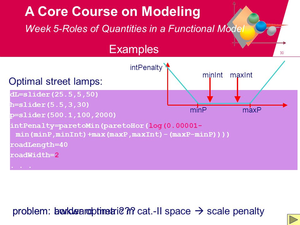 30 A Core Course on Modeling Week 5-Roles of Quantities in a Functional Model Examples Optimal street lamps: dL=slider(25.5,5,50) h=slider(5.5,3,30) p=slider(500.1,100,2000) intPenalty=paretoMin(paretoHor(log(0.00001- min(minP,minInt)+max(maxP,maxInt)-(maxP-minP)))) roadLength=40 roadWidth=2...