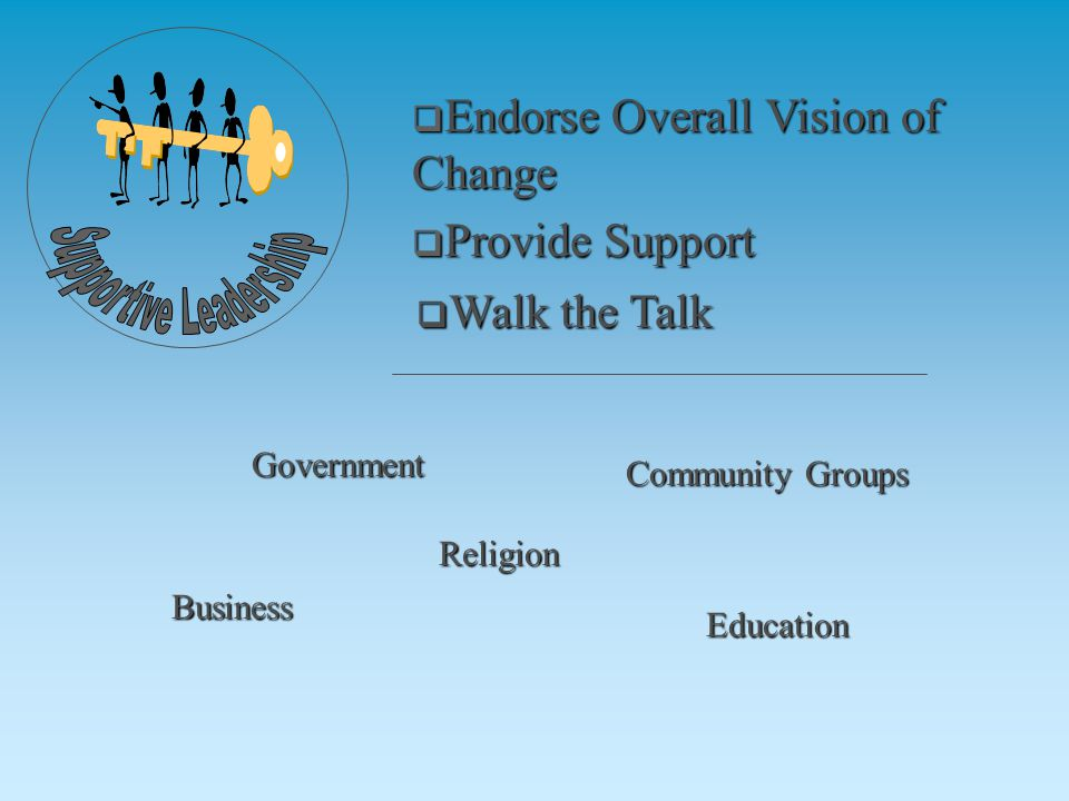  Endorse Overall Vision of Change  Provide Support Government Education Business Religion Community Groups  Walk the Talk