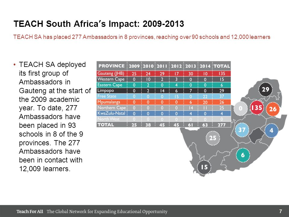 77 TEACH South Africa's Impact: TEACH SA deployed its first group of Ambassadors in Gauteng at the start of the 2009 academic year.
