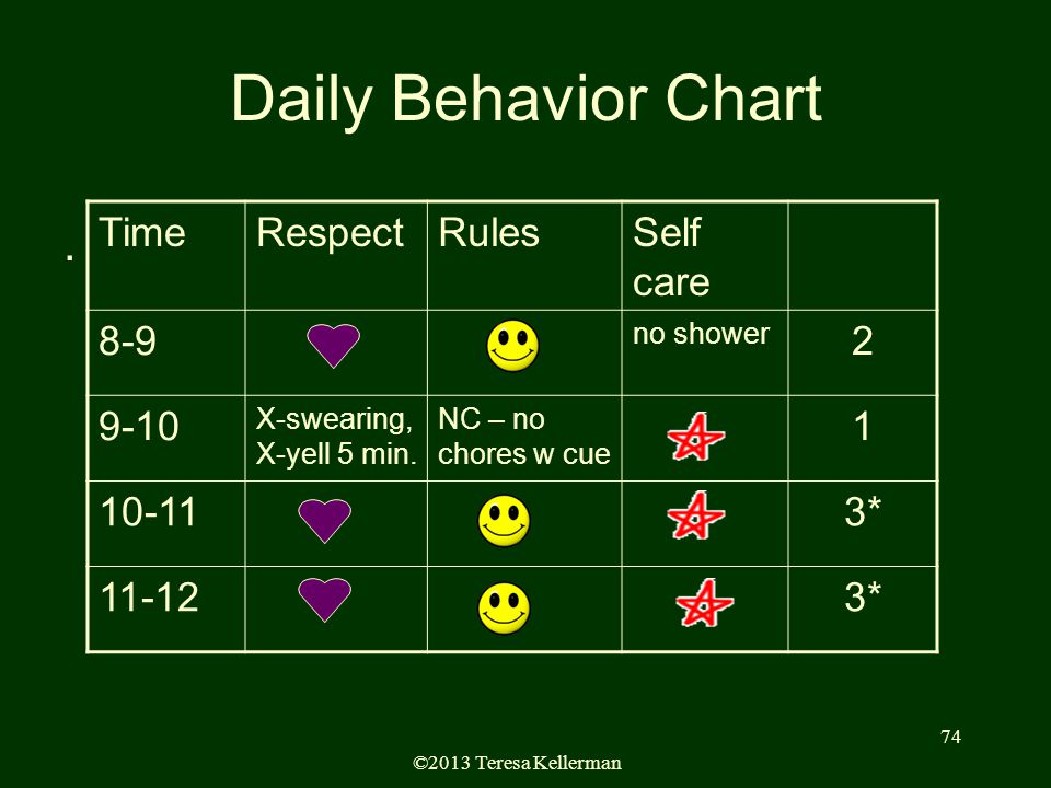 ©2013 Teresa Kellerman 74 Daily Behavior Chart.