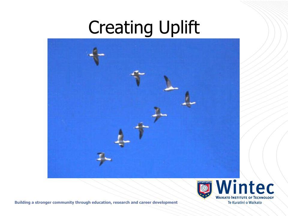 Creating Uplift