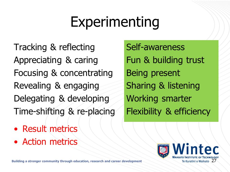 Experimenting Tracking & reflecting Appreciating & caring Focusing & concentrating Revealing & engaging Delegating & developing Time-shifting & re-pla