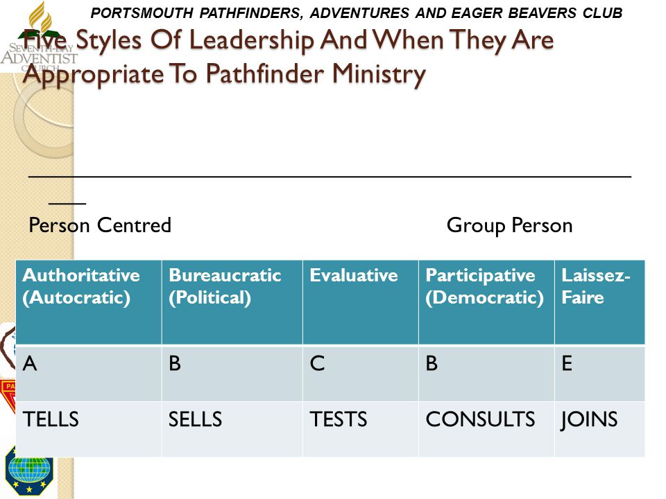 PORTSMOUTH PATHFINDERS, ADVENTURES AND EAGER BEAVERS CLUB Five Styles Of Leadership And When They Are Appropriate To Pathfinder Ministry _____________