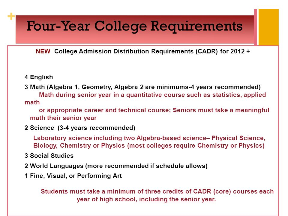 + Four-Year College Requirements NEW College Admission Distribution Requirements (CADR) for 2012 + 4 English 3 Math (Algebra 1, Geometry, Algebra 2 ar