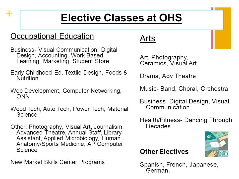 + Elective Classes at OHS Occupational Education Business- Visual Communication, Digital Design, Accounting, Work Based Learning, Marketing, Student S