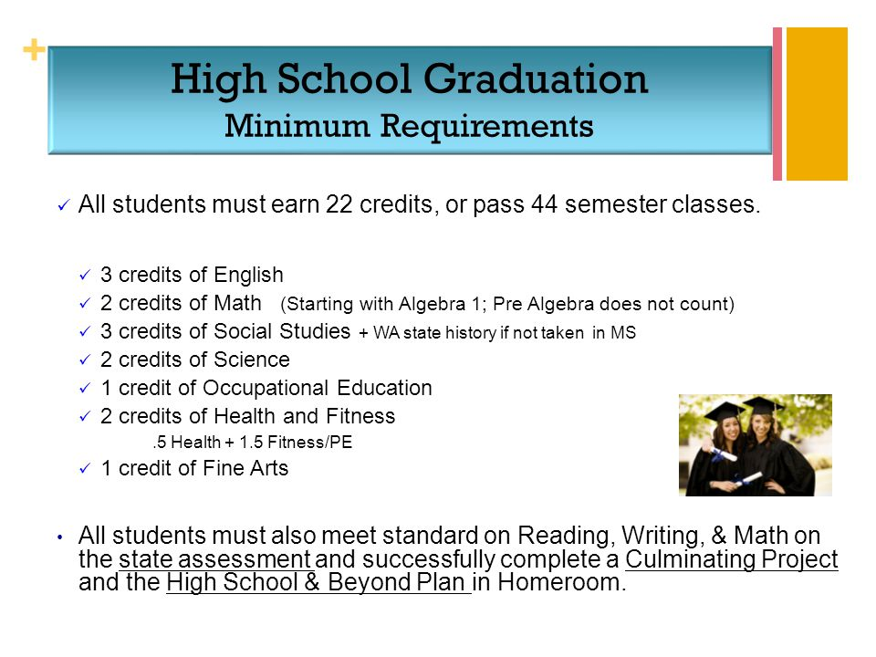 + High School Graduation Minimum Requirements All students must earn 22 credits, or pass 44 semester classes. 3 credits of English 2 credits of Math (