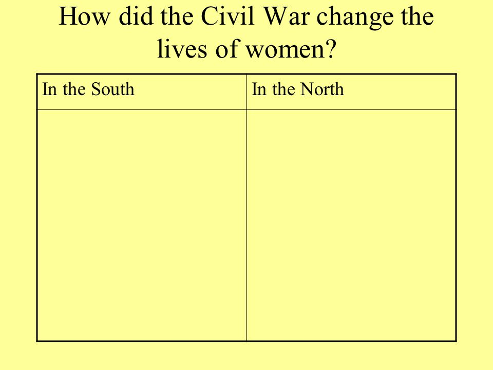 How did the Civil War change the lives of women? In the SouthIn the North