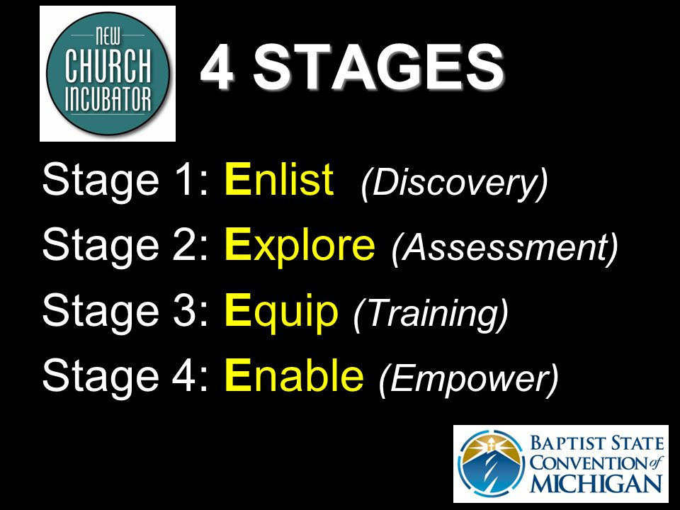 4 4 STAGES Stage 1: Enlist (Discovery) Stage 2: Explore (Assessment) Stage 3: Equip (Training) Stage 4: Enable (Empower)