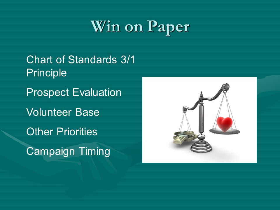Win on Paper Chart of Standards 3/1 Principle Prospect Evaluation Volunteer Base Other Priorities Campaign Timing