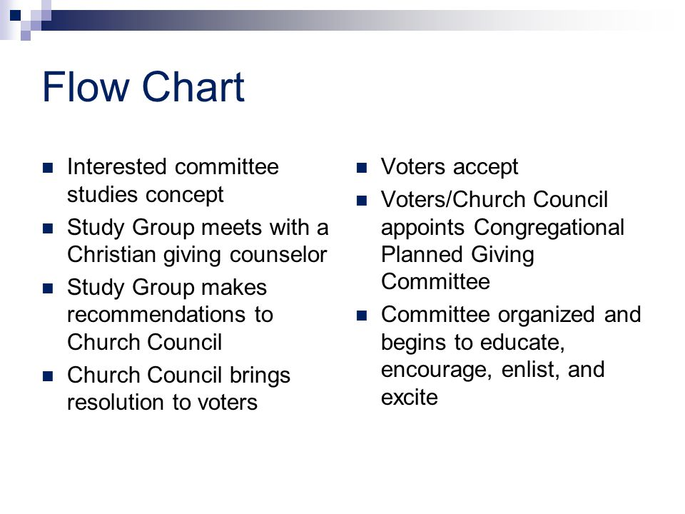 Flow Chart Interested committee studies concept Study Group meets with a Christian giving counselor Study Group makes recommendations to Church Council Church Council brings resolution to voters Voters accept Voters/Church Council appoints Congregational Planned Giving Committee Committee organized and begins to educate, encourage, enlist, and excite