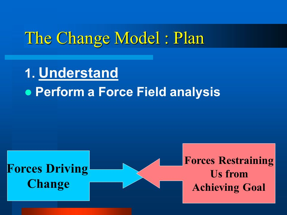 The Change Model : Plan 1.