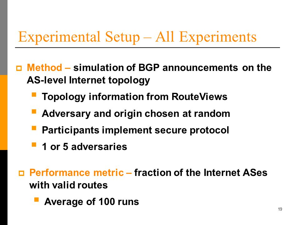19 Experimental Setup – All Experiments  Method – simulation of BGP announcements on the AS-level Internet topology  Topology information from RouteViews  Adversary and origin chosen at random  Participants implement secure protocol  1 or 5 adversaries  Performance metric – fraction of the Internet ASes with valid routes  Average of 100 runs