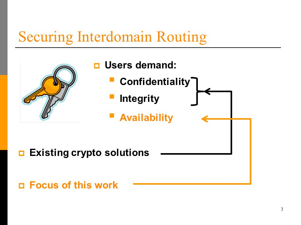 3 Securing Interdomain Routing  Focus of this work  Existing crypto solutions  Users demand:  Confidentiality  Integrity  Availability