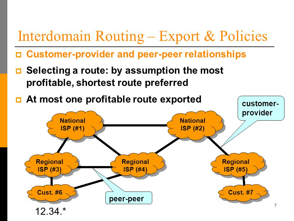 7 Interdomain Routing – Export & Policies National ISP (#1) Regional ISP (#3) National ISP (#2)  Customer-provider and peer-peer relationships  Selecting a route: by assumption the most profitable, shortest route preferred  At most one profitable route exported Regional ISP (#5) Cust.