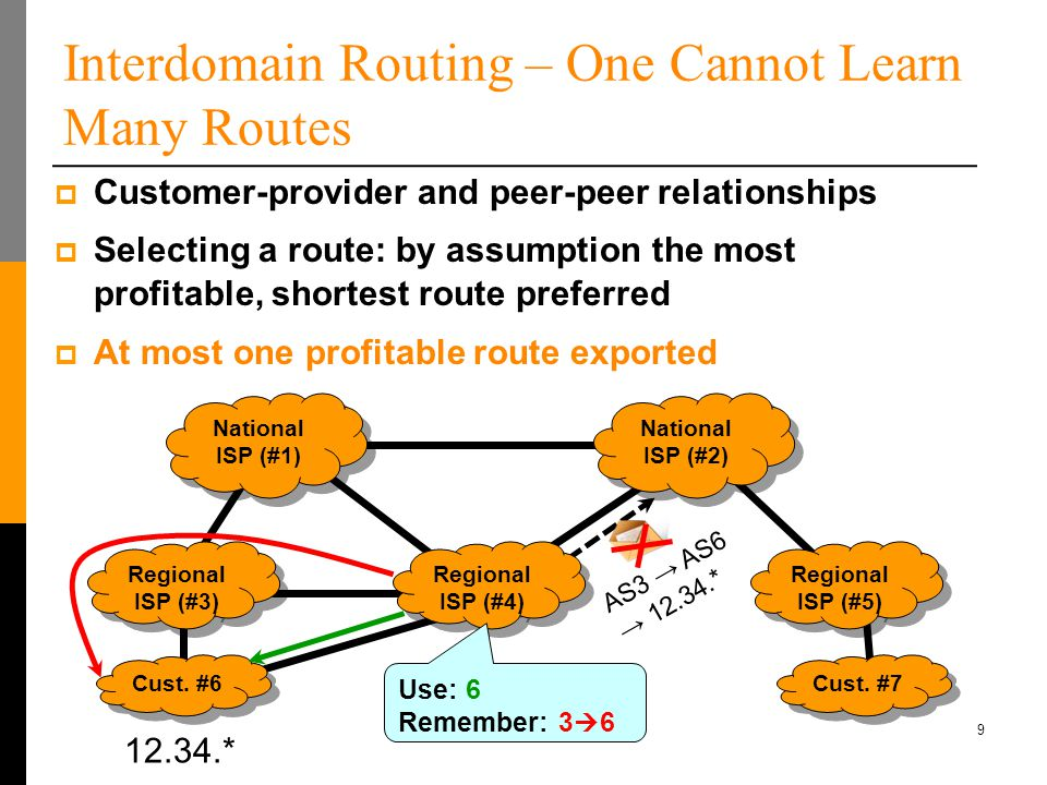 9 Interdomain Routing – One Cannot Learn Many Routes National ISP (#1) Regional ISP (#3) National ISP (#2)  Customer-provider and peer-peer relationships  Selecting a route: by assumption the most profitable, shortest route preferred  At most one profitable route exported Regional ISP (#5) Cust.