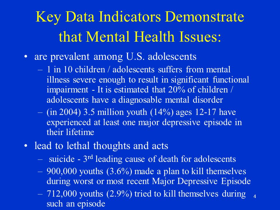 4 Key Data Indicators Demonstrate that Mental Health Issues: are prevalent among U.S.