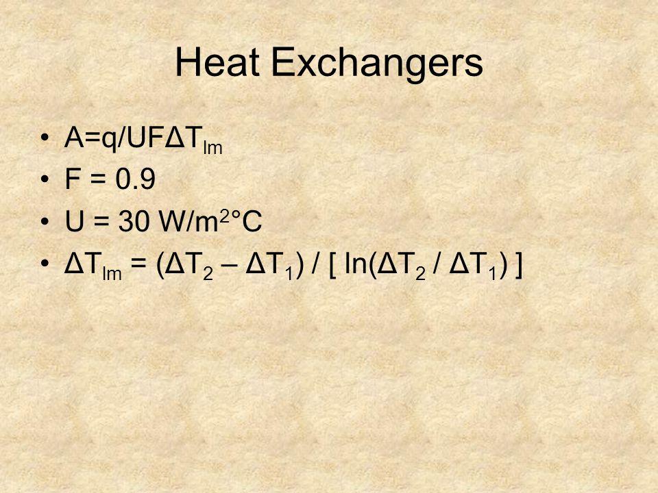 Heat Exchangers A=q/UFΔT lm F = 0.9 U = 30 W/m 2 °C ΔT lm = (ΔT 2 – ΔT 1 ) / [ ln(ΔT 2 / ΔT 1 ) ]