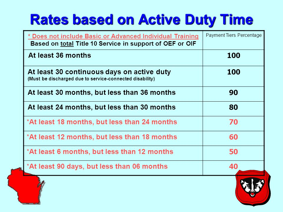 Rates based on Active Duty Time * Does not include Basic or Advanced Individual Training Based on total Title 10 Service in support of OEF or OIF Payment Tiers Percentage At least 36 months 100 At least 30 continuous days on active duty (Must be discharged due to service-connected disability) 100 At least 30 months, but less than 36 months 90 At least 24 months, but less than 30 months 80 *At least 18 months, but less than 24 months 70 *At least 12 months, but less than 18 months 60 *At least 6 months, but less than 12 months 50 *At least 90 days, but less than 06 months 40