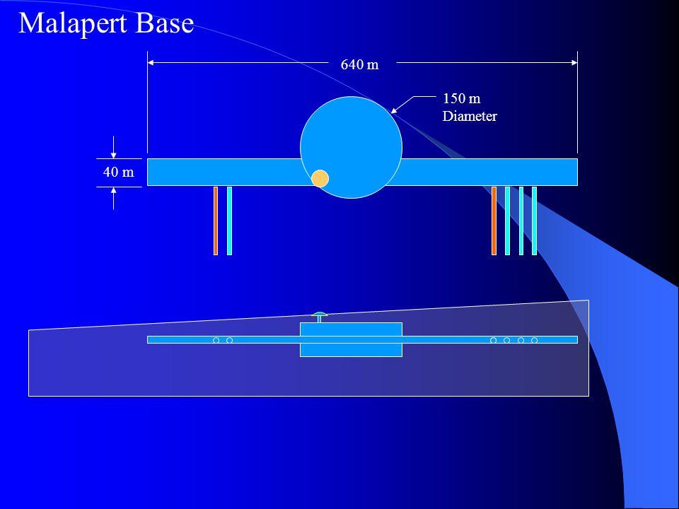 640 m 40 m 150 m Diameter Malapert Base
