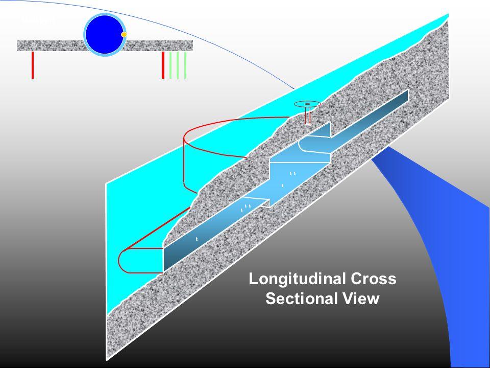 Malapert Longitudinal Cross Sectional View