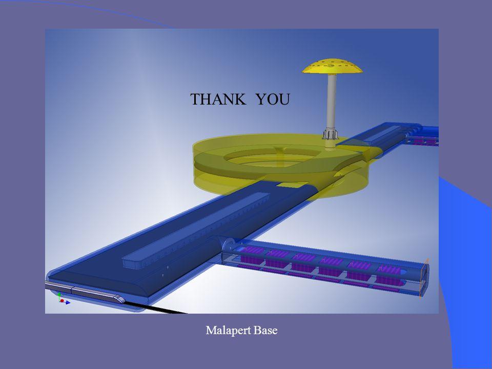 THANK YOU Malapert Base