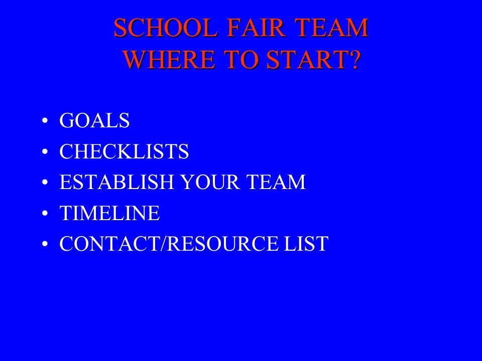 SCHOOL FAIR TEAM WHERE TO START? GOALS CHECKLISTS ESTABLISH YOUR TEAM TIMELINE CONTACT/RESOURCE LIST