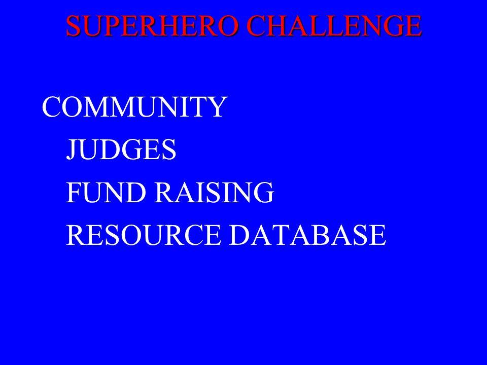 COMMUNITY JUDGES FUND RAISING RESOURCE DATABASE SUPERHERO CHALLENGE