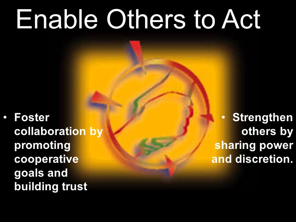 Enable Others to Act Foster collaboration by promoting cooperative goals and building trust Strengthen others by sharing power and discretion.
