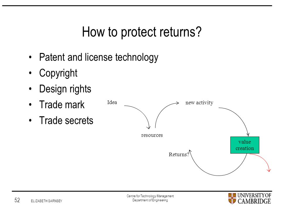 Institute for Manufacturing 52 ELIZABETH GARNSEY Centre for Technology Management Department of Engineering How to protect returns.