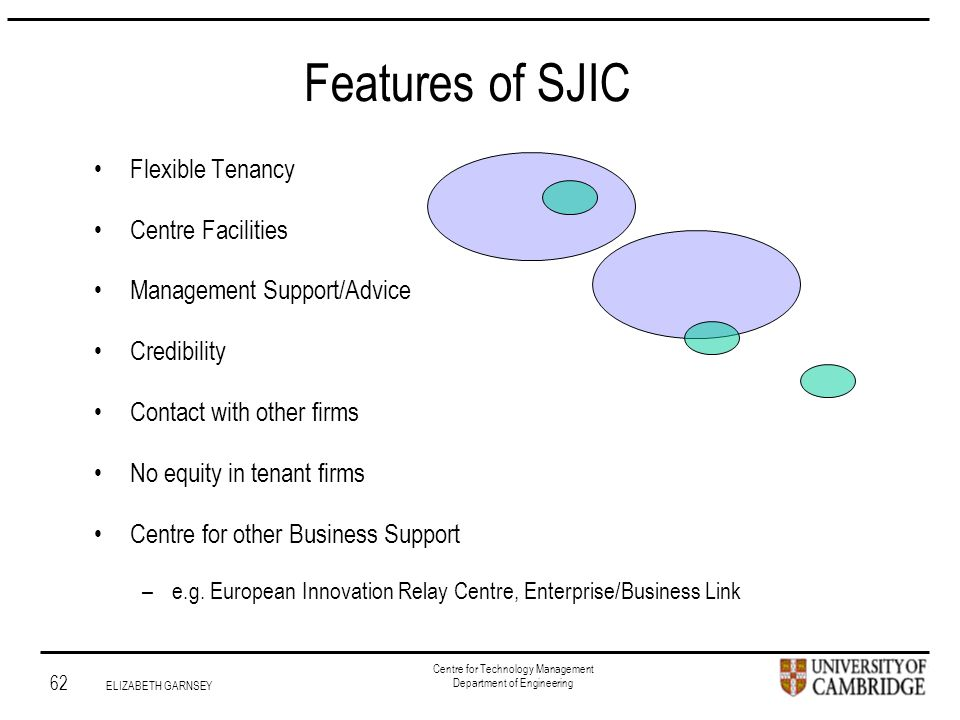 Institute for Manufacturing 62 ELIZABETH GARNSEY Centre for Technology Management Department of Engineering Features of SJIC Flexible Tenancy Centre Facilities Management Support/Advice Credibility Contact with other firms No equity in tenant firms Centre for other Business Support –e.g.
