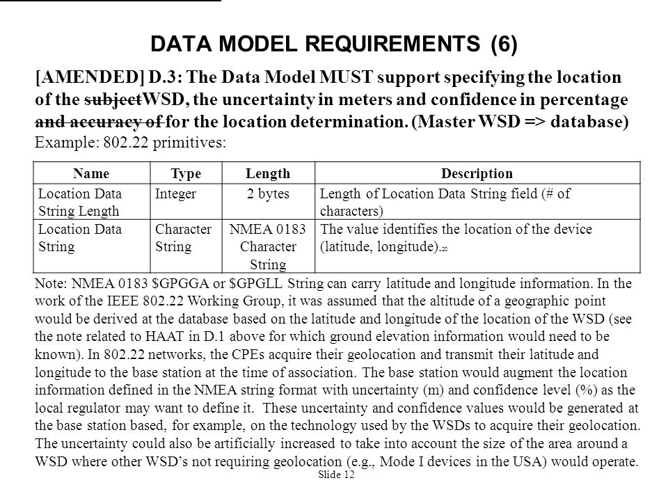 Slide 12 DATA MODEL REQUIREMENTS (6) [AMENDED] D.3: The Data Model MUST support specifying the location of the subjectWSD, the uncertainty in meters a