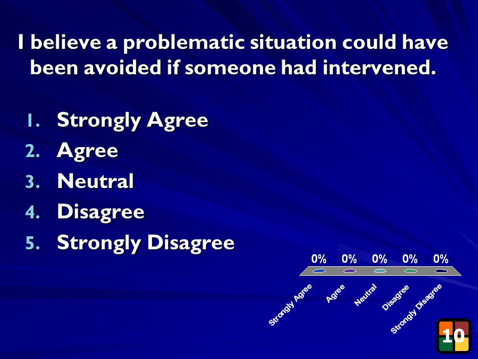 15 I believe a problematic situation could have been avoided if someone had intervened. 1. Strongly Agree 2. Agree 3. Neutral 4. Disagree 5. Strongly