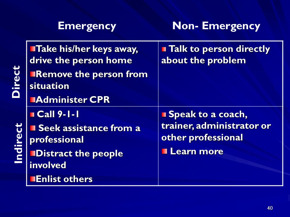 40 Take his/her keys away, drive the person home Remove the person from situation Administer CPR Talk to person directly about the problem Talk to person directly about the problem Call 9-1-1 Call 9-1-1 Seek assistance from a professional Seek assistance from a professional Distract the people involved Enlist others Speak to a coach, trainer, administrator or other professional Speak to a coach, trainer, administrator or other professional Learn more Learn more EmergencyNon- Emergency Indirect Direct