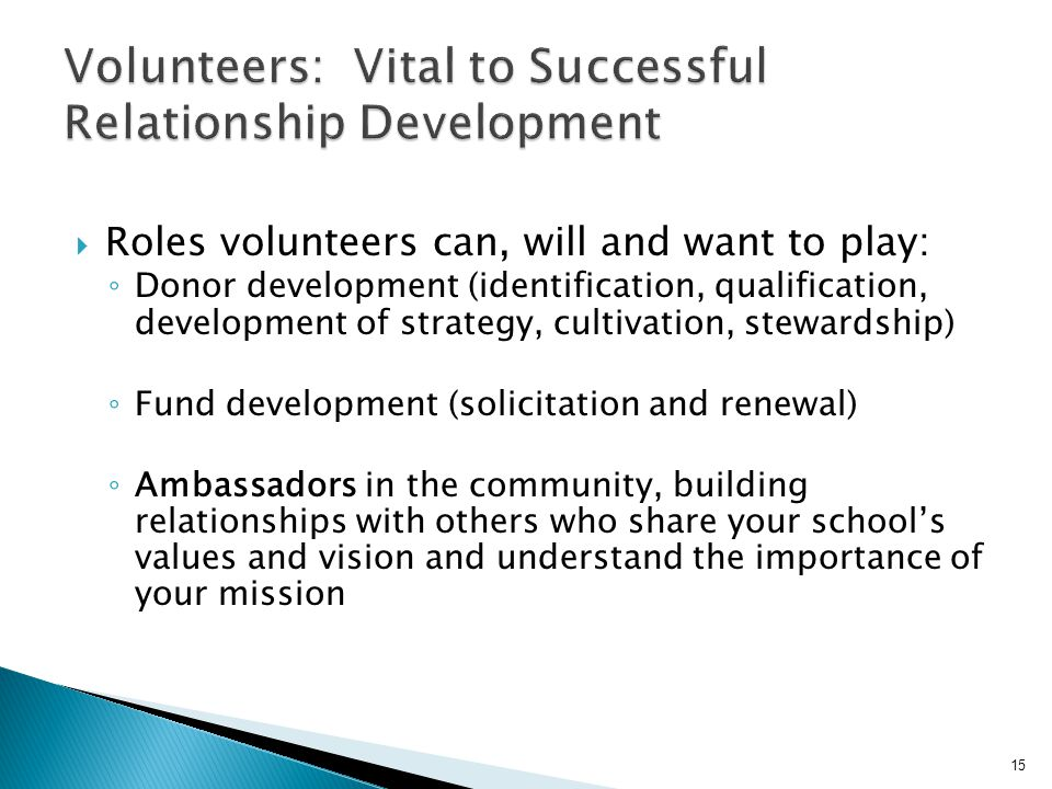  Roles volunteers can, will and want to play: ◦ Donor development (identification, qualification, development of strategy, cultivation, stewardship) ◦ Fund development (solicitation and renewal) ◦ Ambassadors in the community, building relationships with others who share your school's values and vision and understand the importance of your mission 15