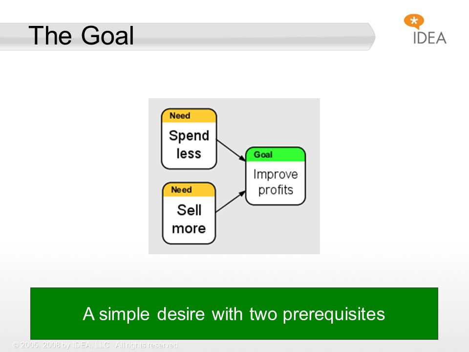 © 2005, 2008 by IDEA, LLC All rights reserved The Goal A simple desire with two prerequisites