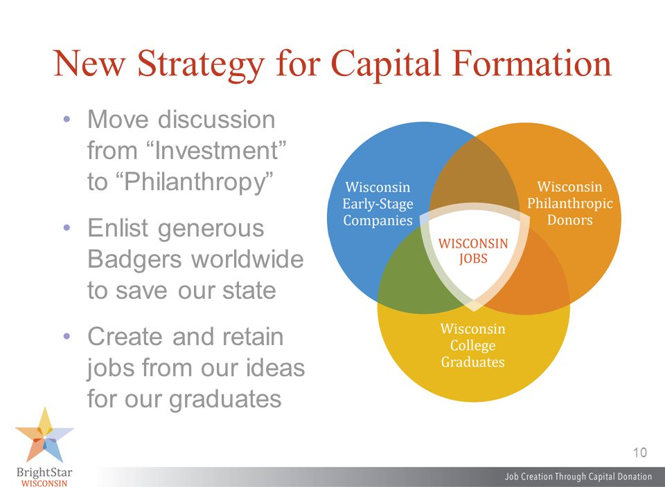 10 New Strategy for Capital Formation Move discussion from Investment to Philanthropy Enlist generous Badgers worldwide to save our state Create and retain jobs from our ideas for our graduates