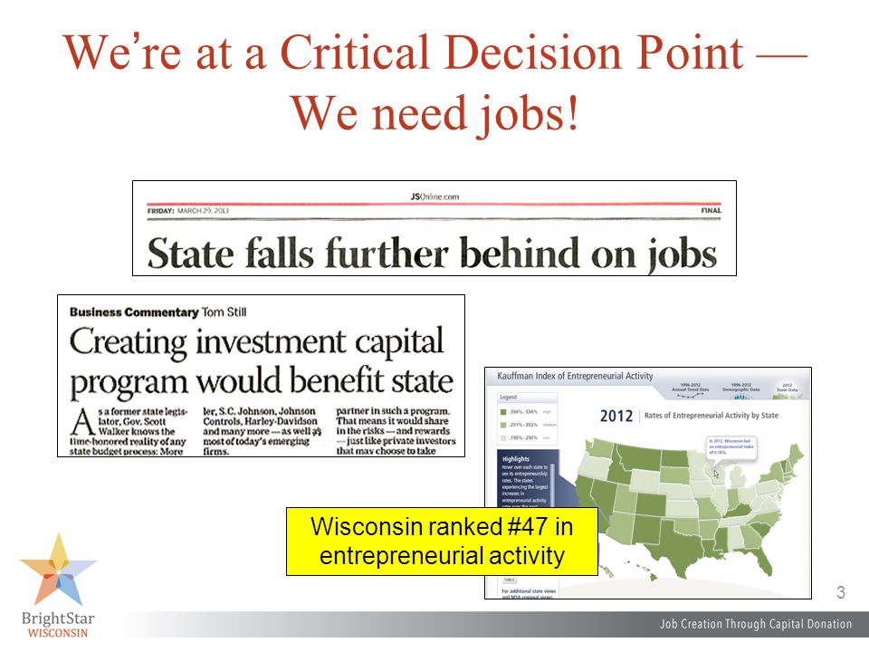 3 We're at a Critical Decision Point — We need jobs! Wisconsin ranked #47 in entrepreneurial activity