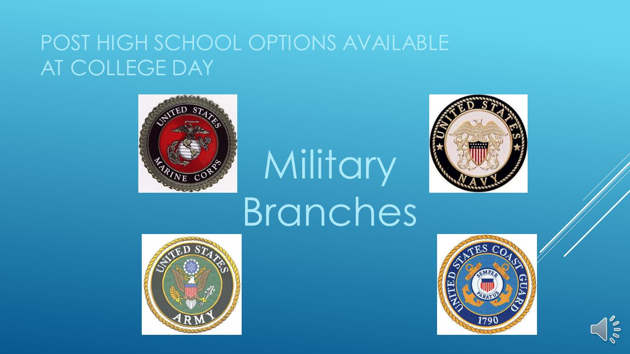 POST HIGH SCHOOL OPTIONS AVAILABLE AT COLLEGE DAY Military Branches