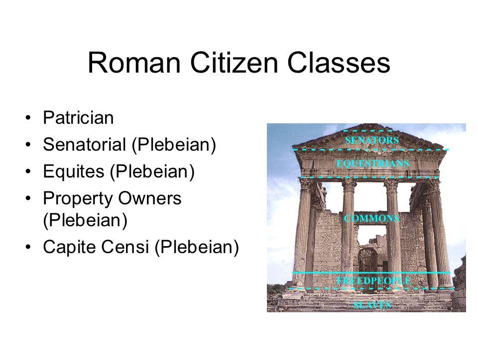 Roman Citizen Classes Patrician Senatorial (Plebeian) Equites (Plebeian) Property Owners (Plebeian) Capite Censi (Plebeian)