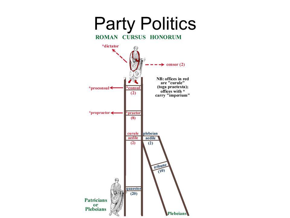 Party Politics Cursus honorum jpg