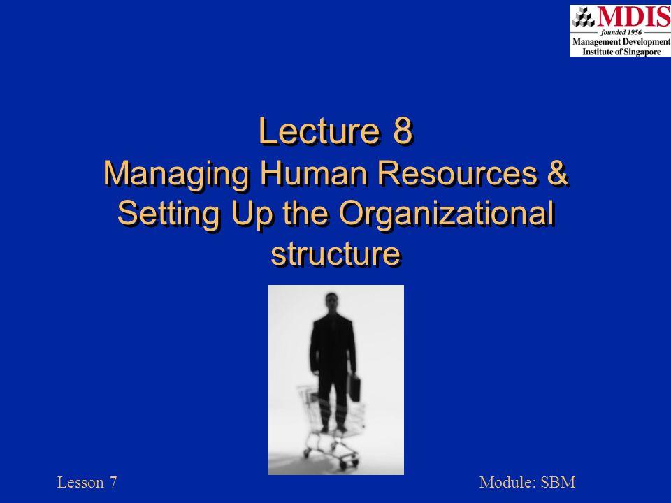 Lesson 7Module: SBM Handling Employee Complaints Assurances to Employees Simple Complaint Procedure Minimum Time